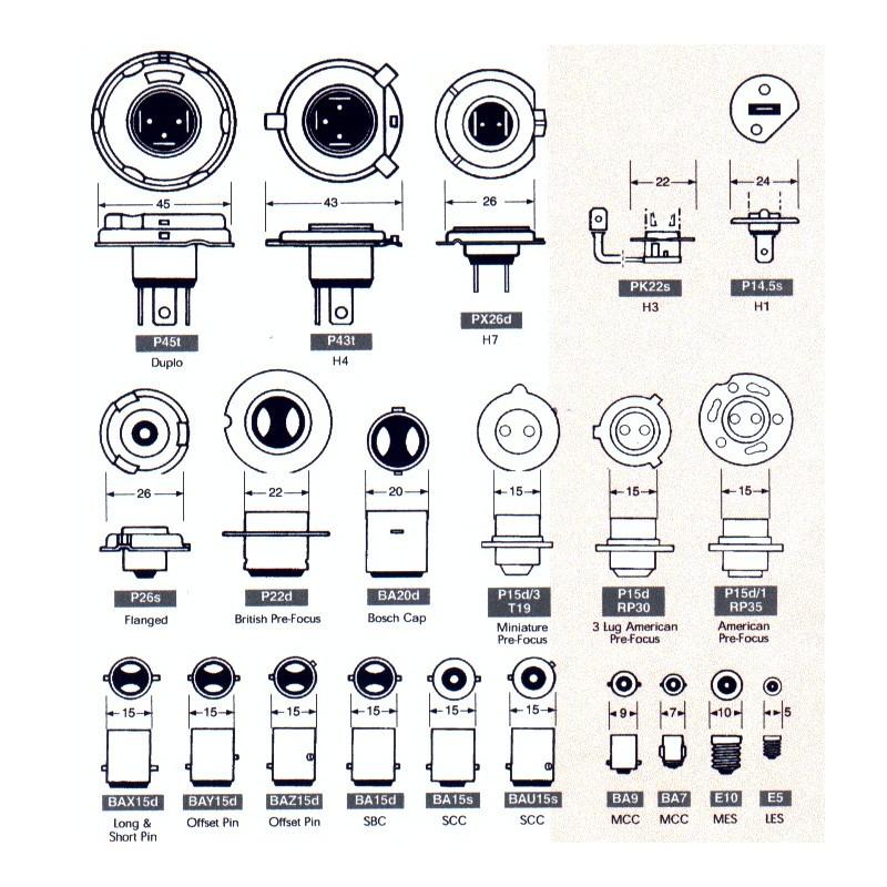 Solero Bulb 6,0V 2,4W PX13,5S pr